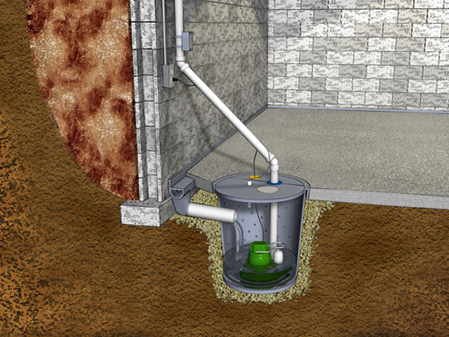 Harry Caswell Plumbing Mechanical And Utility Contractor Is The Areas Experts At Installing Sump Pumps Performing Pump Maintenance